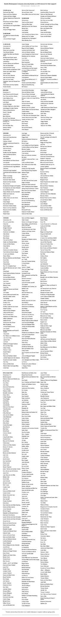 Online Donor List_updated