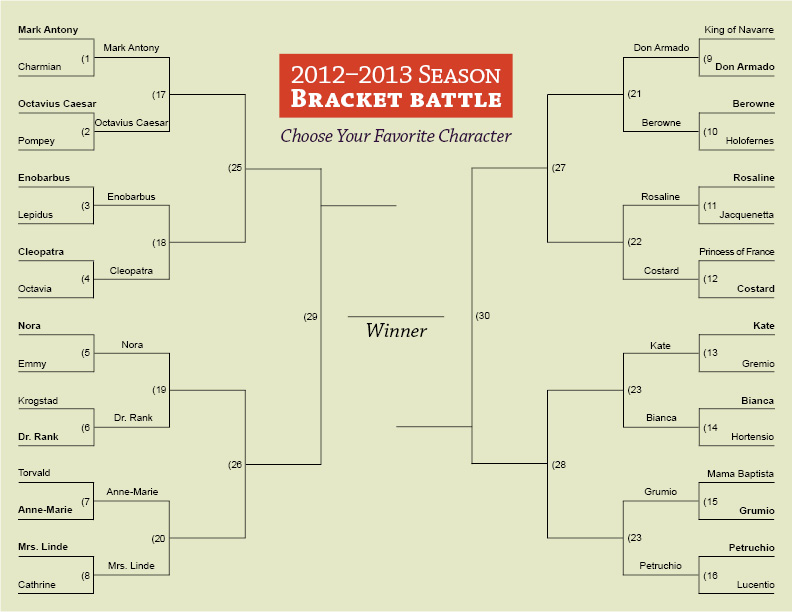 Round 2: Season Character Bracket Battle